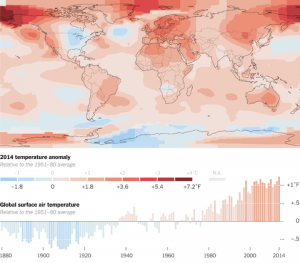 NASA Reports: 2014 Hottest Year Ever Recorded