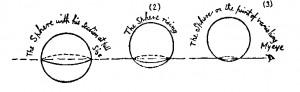 Flatland_sphere