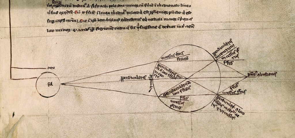 ptolemy's optics